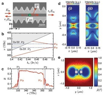 World's First Photonic Integrated Circuit For Manipulating Atoms | MIT Technology Review | Recherche Photonique | Scoop.it