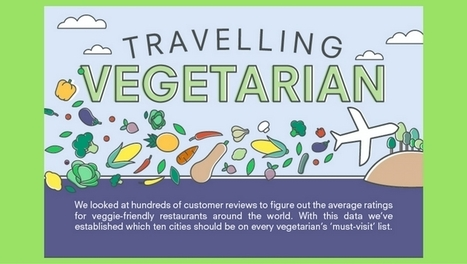 The world's best vegetarian cities | Social Loyal Travel Tourism Revolution! | Scoop.it