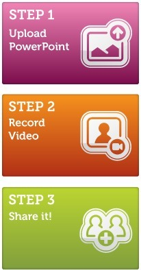 Convert PowerPoint Presentations Into Video Clips With Your Audio Voice Over: Knovio | E-Learning, M-Learning | Scoop.it