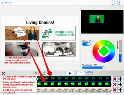 The History 2.0 Classroom: Living Comics with iPads | iPad classroom | Scoop.it