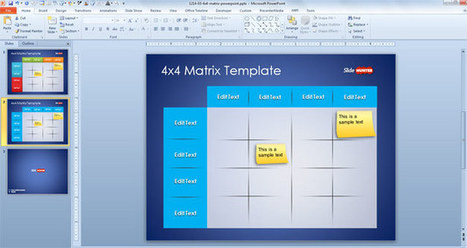 Free 4x4 Matrix Template for PowerPoint | Business & Productivity Tools | Scoop.it