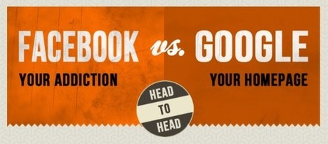 Google e Facebook per un advertising on line mirato ed efficace | Web Marketing | Scoop.it