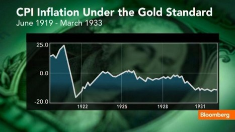 Should the U.S. Return to the Gold Standard?: Video | Gold and What Moves it. | Scoop.it