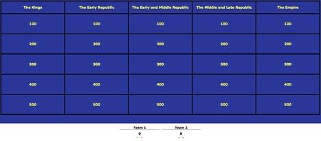 Roman History: A Quick Review Jeopardy Template | Latin.resources.useful | Scoop.it
