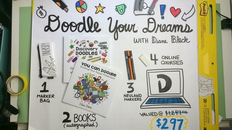 Learn to Doodle Artists, Educators, Trainers & Facilitators | Graphic Coaching | Scoop.it
