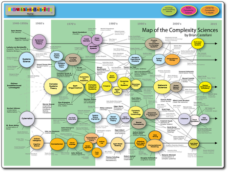 Complexity map - Brian Castellani - Dec. 5 update | Complexity - Complex Systems Theory | Scoop.it