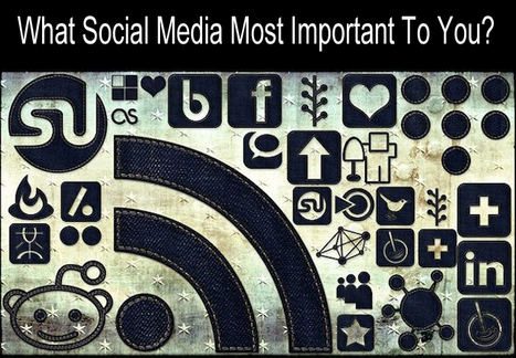 What Social Media Is Most Important To You? | Social Marketing Revolution | Scoop.it