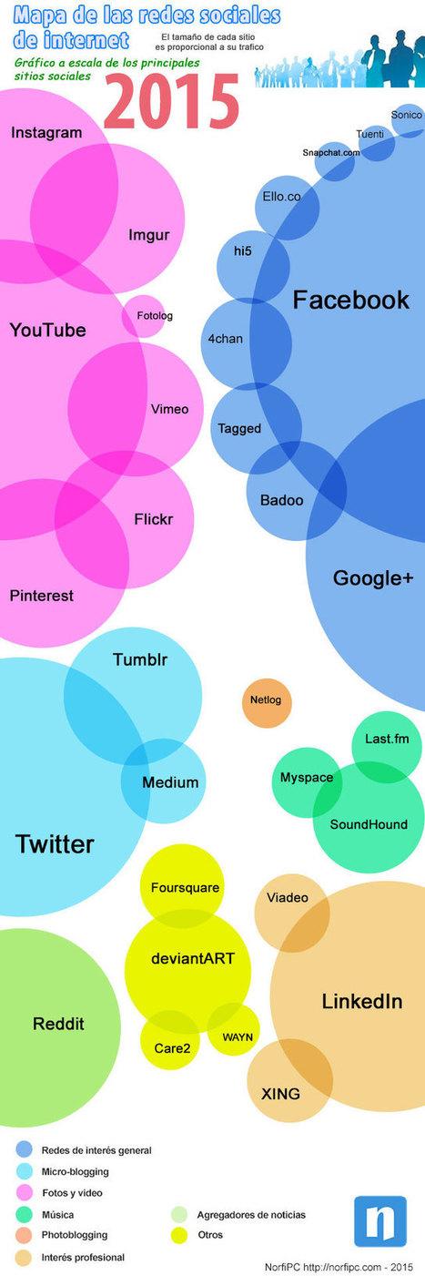 Mapa de las redes y sitios sociales de internet en el 2015 | #TIC | Scoop.it