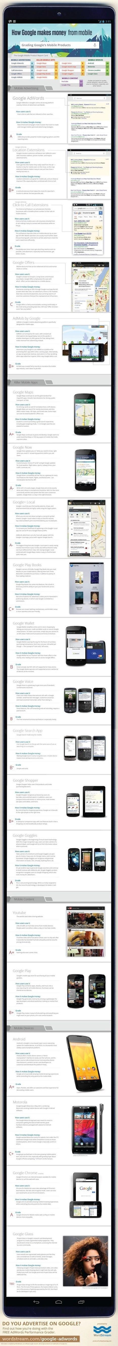 Infographie : Comment Google gagne de l'argent sur mobile   ALL OF GOOGLE PLUS WITH PHILIPPE TREBAUL ON SCOOP.IT   Scoop.it