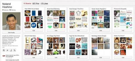 12 ways to use Pinterest for your nonprofit | Social Media & sociaal-cultureel werk | Scoop.it