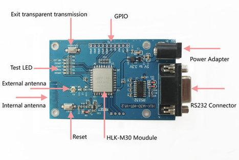 Hi-Link HLK-M30 StartKit Based on Mediatek MT7681 WiSoC Sells for $10 | Embedded Systems News | Scoop.it