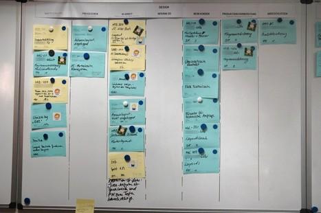 Von: Agile Organisation bei //SEIBERT/MEDIA: Grundlagen und Intention - //SEIBERT/MEDIA Weblog | Corporate Social Software | Scoop.it