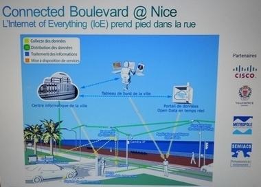 Smart City : quand la technologie se met au service du citoyen   Smart Systems   Scoop.it