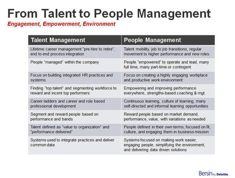 Why The Talent Management Software Market Is About to Radically Change | APPSeCONNECT - FAQ (Detail About APPSeCONNECT) | Scoop.it