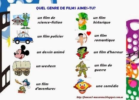 Quel genre de films aimes-tu ? | FLE enfants | Scoop.it