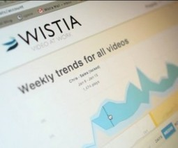 Wistia's Learning Center Helps Firms Script, Film and Edit Video | SteveB's Social Learning Scoop | Scoop.it