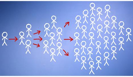 Viralidad: ¿suerte o trabajo? Cómo crear contenidos de alto impacto #IMMI16 - Marketing Directo | Aplicaciones y Herramientas . Software de Diseño | Scoop.it