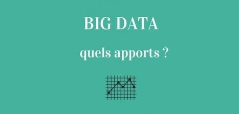Pourquoi faire le choix du Big Data en entreprise?   Le Cube Vert   BIG DATA   Scoop.it