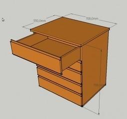 Werkzeugschrank mit Schubladen | Heimwerker | Scoop.it