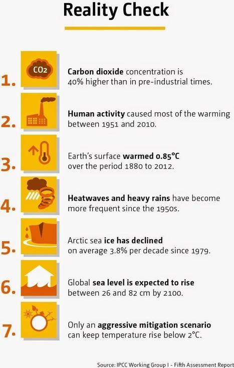 Infografía: la realidad del #cambioclimático   #ClimateChange Reality Check   Política & Rock'n'Roll   Scoop.it