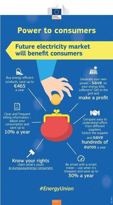 Future electricity market will benefit consumers | European Commission | Infraestructura Sostenible | Scoop.it