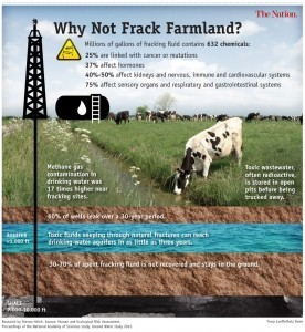 Are We Fracking Our Food Supply? - Organic Connections   Searching for Safe Foods   Scoop.it