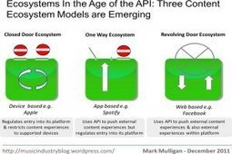Ecosystems In The Age Of TheAPI, by Mark Mulligan | MUSIC:ENTER | Scoop.it
