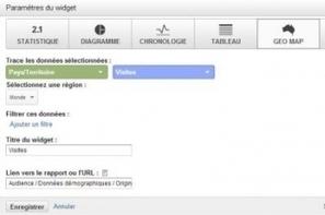 Google Analytics accueille quelques nouvelles fonctionnalités | Web Planet | Scoop.it