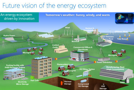 "What every utility can learn from Microsoft (Hint: how to be an ""integrated ... - Smart Grid News 