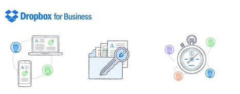 NEW FEATURES IN DROPBOX FOR BUSINESS | Trending App Industry News | Scoop.it