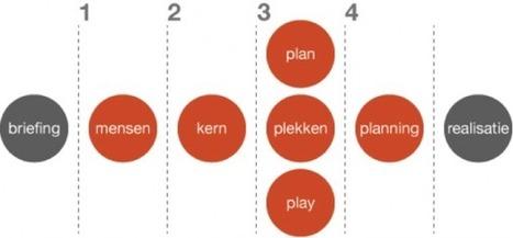 transmedia strategie- en conceptontwikkeling in 4 stappen | Social-Media-Storytelling | Scoop.it