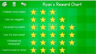 iPad-appar i skolans värld: Reward chart | Hjälpmedel i skolan | Scoop.it