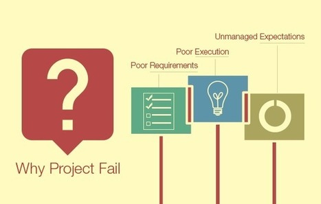 Top 3 Reasons Behind the Project Failure | Web, software & Mobile Apps design and development | Scoop.it
