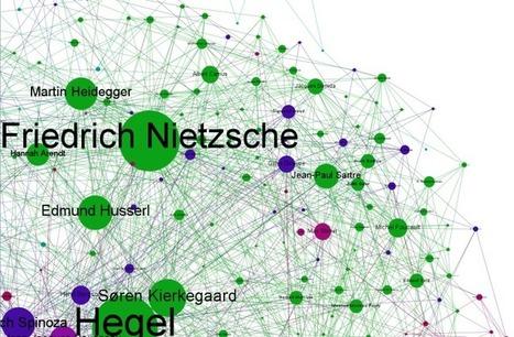 La historia de la filosofía vista como una gigantesca red social en desbordante infográfico | La contemporaneidad en debate | Scoop.it