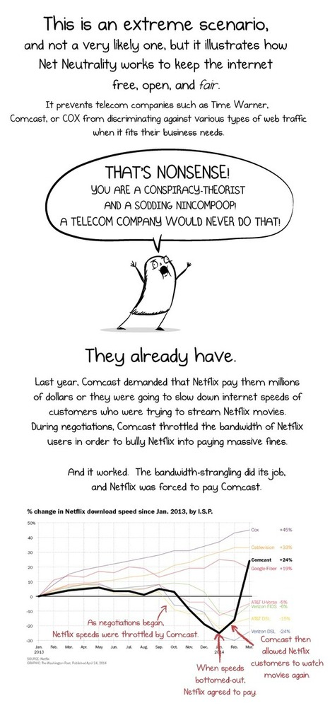 Dear Senator Ted Cruz, I'm going to explain to you how Net Neutrality ACTUALLY works - The Oatmeal | Technology, Foresight | Scoop.it