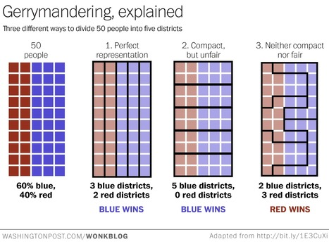Gerrymandering Visualized | AP Human Geography Education | Scoop.it