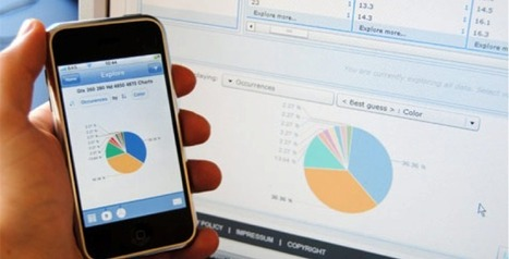 Why mobile analytics is overtaking web analytics | Mobile et Web Marketing pour le ecommerce | Scoop.it