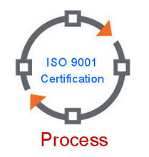 Know Your ISO 9001 Certification Proces | 9001 iso quality | Scoop.it