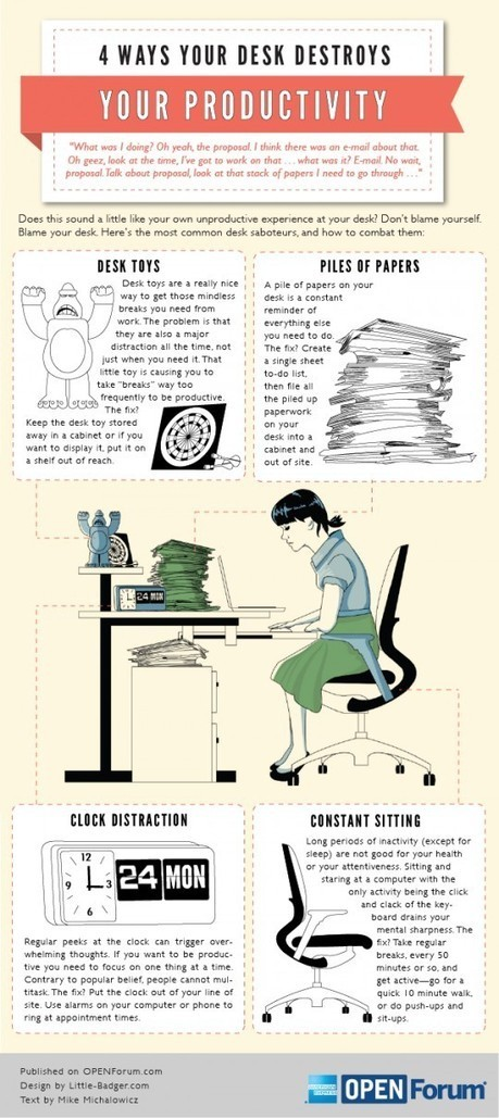 4 Ways Your Desk is Destroying Your Productivity | Productivity - fighting the chaos | Scoop.it