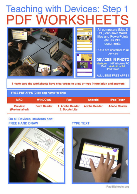 Teaching with Devices - PDF-Worksheets | No(n)sense | Scoop.it