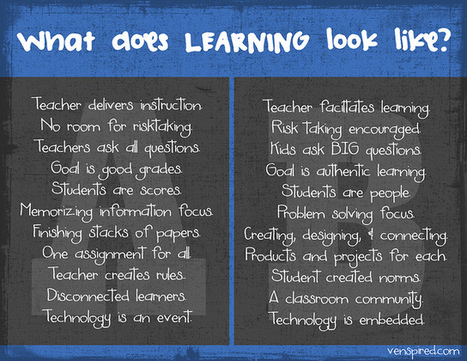 What does Learning Look Like? | Cool Digital Tools to Ignite your Lessons | Scoop.it