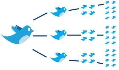 Five Types of Nonprofit Tweets Guaranteed to Get Retweeted | HazteOir.org | Scoop.it