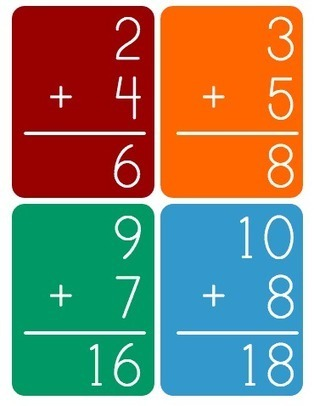 math worksheet : math worksheets and flash cards page 2  scoop it : Customizable Math Worksheets