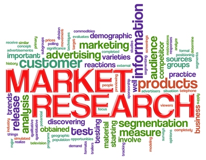How to Use Social Media for Market Research | Social Marketing & Optimization | Scoop.it