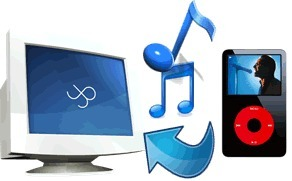 Copying Music Off #iPad | Around the Corner-MGuhlin.org: | :: The 4th Era :: | Scoop.it