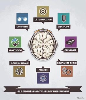 Les 8 qualités essentielles du généalogiste   RoBot généalogie   Scoop.it