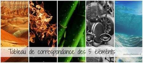 Correspondance des 5 éléments | Détente et bien être | Scoop.it