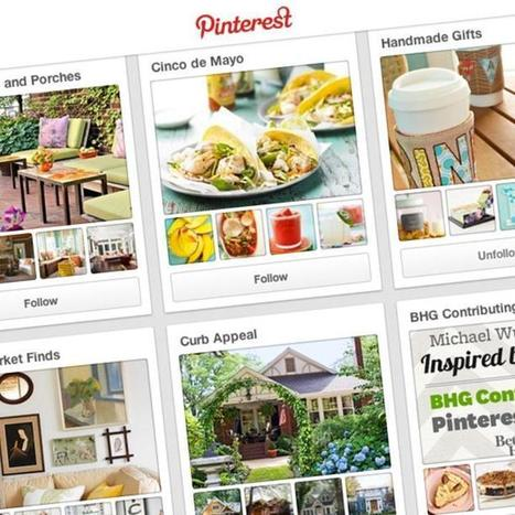 The Most Popular Branded Boards on Pinterest - Mashable | Social zoo | Scoop.it