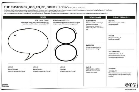 The Customer Jobs2BD1 Canvas Prototype | DESIGN THINKING | methods & tools | Scoop.it