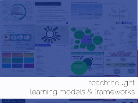 TeachThought Library: 10 Learning Models & Frameworks | Technology to Teach | Scoop.it